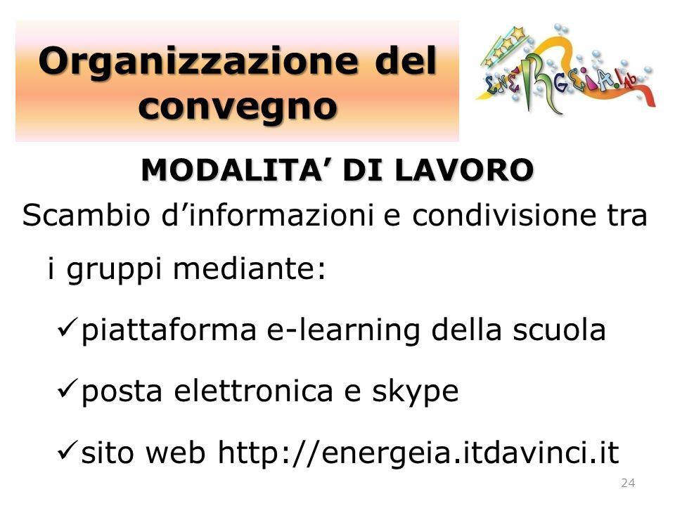 Organizzazione del convegno 24 MODALITA DI LAVORO Scambio dinformazioni e condivisione tra i gruppi mediante: piattaforma e-learning della scuola post