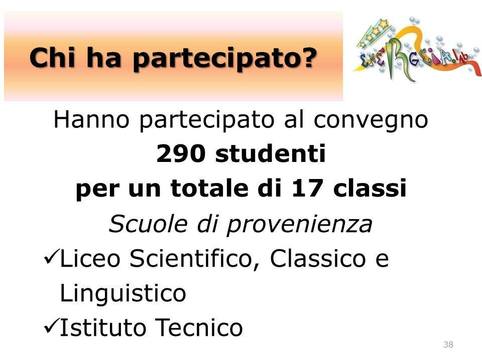 Chi ha partecipato? 38 Hanno partecipato al convegno 290 studenti per un totale di 17 classi Scuole di provenienza Liceo Scientifico, Classico e Lingu