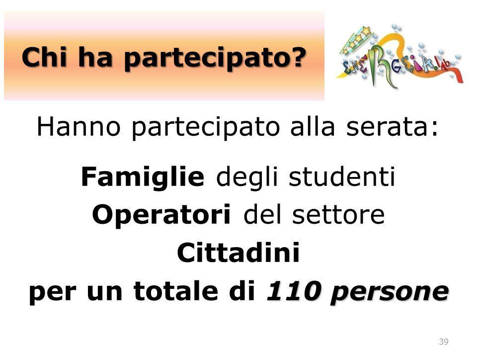 Chi ha partecipato? 39 Hanno partecipato alla serata: Famiglie degli studenti Operatori del settore Cittadini 110 persone per un totale di 110 persone