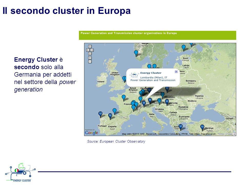 Il secondo cluster in Europa Source: European Cluster Observatory Energy Cluster è secondo solo alla Germania per addetti nel settore della power gene