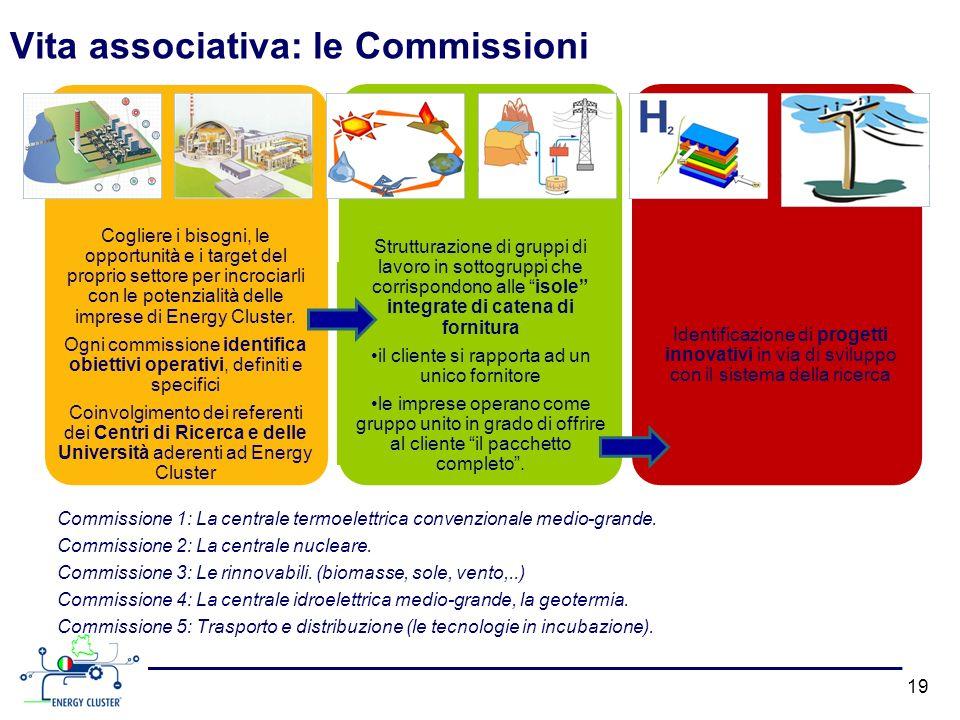 Vita associativa: le Commissioni 19 Cogliere i bisogni, le opportunità e i target del proprio settore per incrociarli con le potenzialità delle impres
