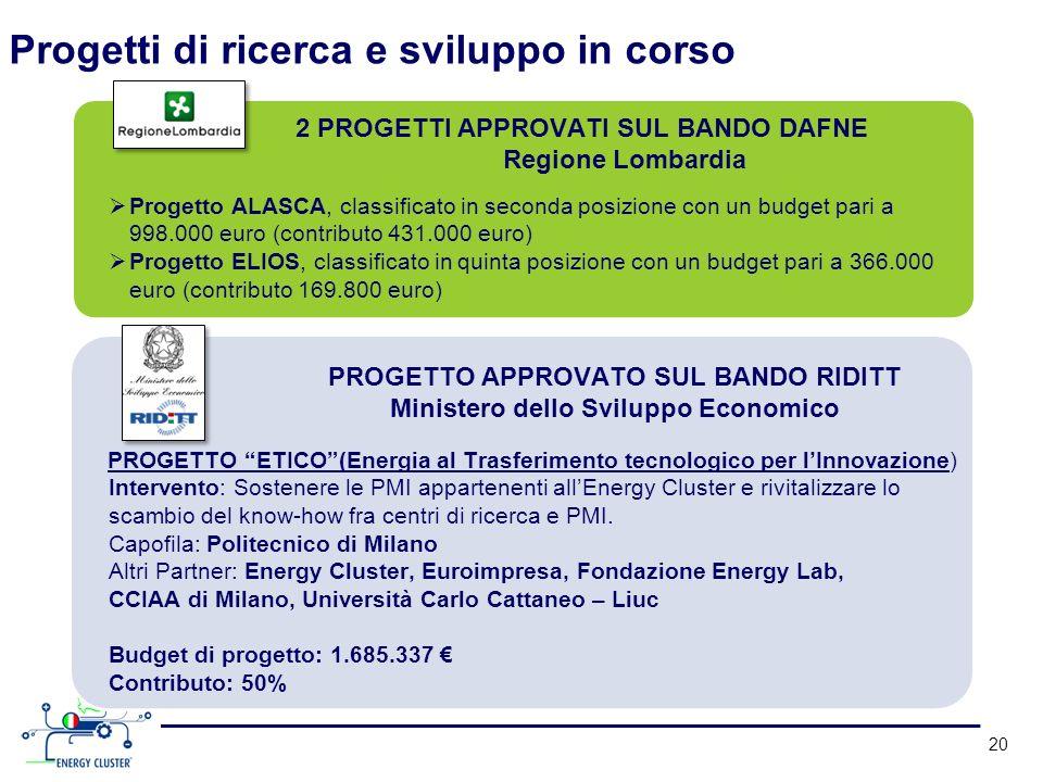 Progetti di ricerca e sviluppo in corso 20 2 PROGETTI APPROVATI SUL BANDO DAFNE Regione Lombardia Progetto ALASCA, classificato in seconda posizione c