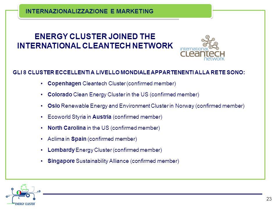 INTERNAZIONALIZZAZIONE E MARKETING ENERGY CLUSTER JOINED THE INTERNATIONAL CLEANTECH NETWORK GLI 8 CLUSTER ECCELLENTI A LIVELLO MONDIALE APPARTENENTI