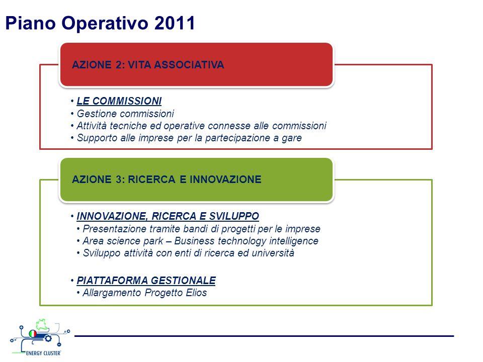 LE COMMISSIONI Gestione commissioni Attività tecniche ed operative connesse alle commissioni Supporto alle imprese per la partecipazione a gare AZIONE