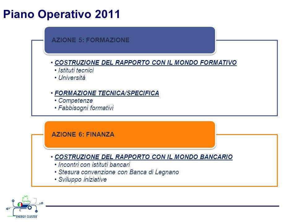 Piano Operativo 2011 COSTRUZIONE DEL RAPPORTO CON IL MONDO FORMATIVO Istituti tecnici Università FORMAZIONE TECNICA/SPECIFICA Competenze Fabbisogni fo