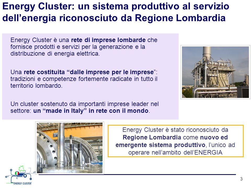 Energy Cluster: un sistema produttivo al servizio dellenergia riconosciuto da Regione Lombardia 3 Energy Cluster è una rete di imprese lombarde che fo