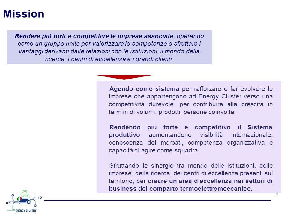 Il modello di sviluppo (Porter) 15 FACILITATION INTERNATIONALIZATION ADDED VALUE INTEGRATION STRATEGIC LINES STRATEGIC AND TACTICAL SUPPORT MATCHING LOBBY Le linee di sviluppo di EC per fare business