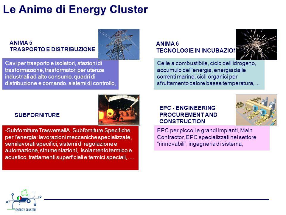 In concreto: alcune delle attività 2010 Linee di sviluppo 2011 18