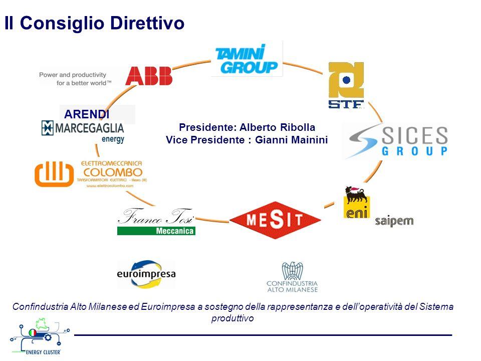 Confindustria Alto Milanese ed Euroimpresa a sostegno della rappresentanza e delloperatività del Sistema produttivo Il Consiglio Direttivo Presidente: