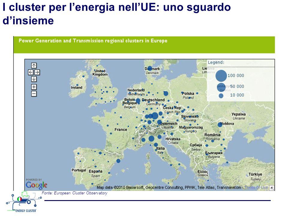 I cluster per lenergia nellUE: uno sguardo dinsieme Fonte: European Cluster Observatory
