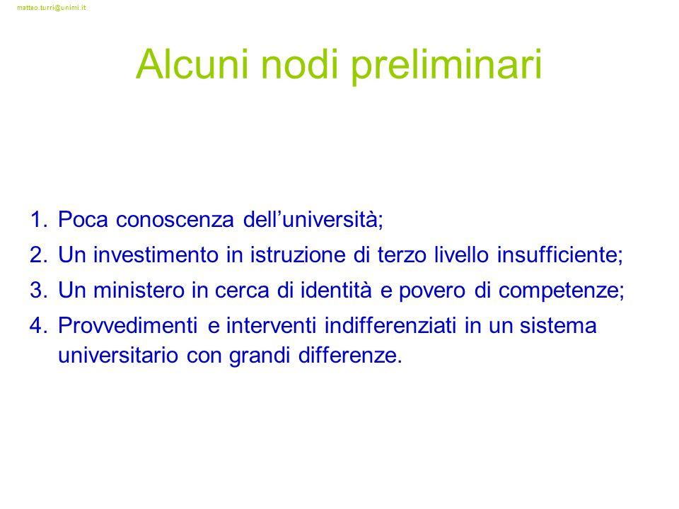 matteo.turri@unimi.it Alcuni nodi preliminari 1.Poca conoscenza delluniversità; 2.Un investimento in istruzione di terzo livello insufficiente; 3.Un m