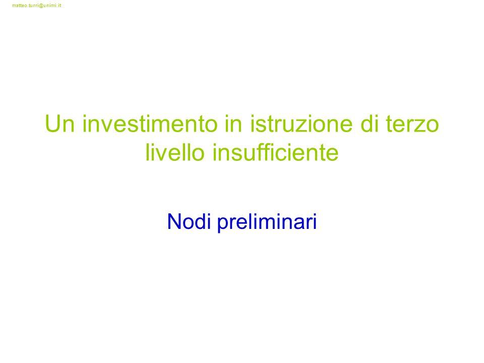 matteo.turri@unimi.it Un investimento in istruzione di terzo livello insufficiente Nodi preliminari