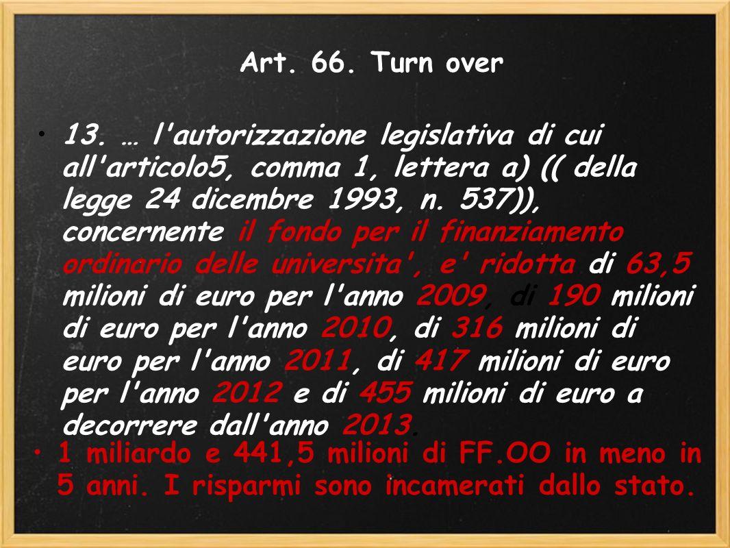 Art. 66. Turn over 13.