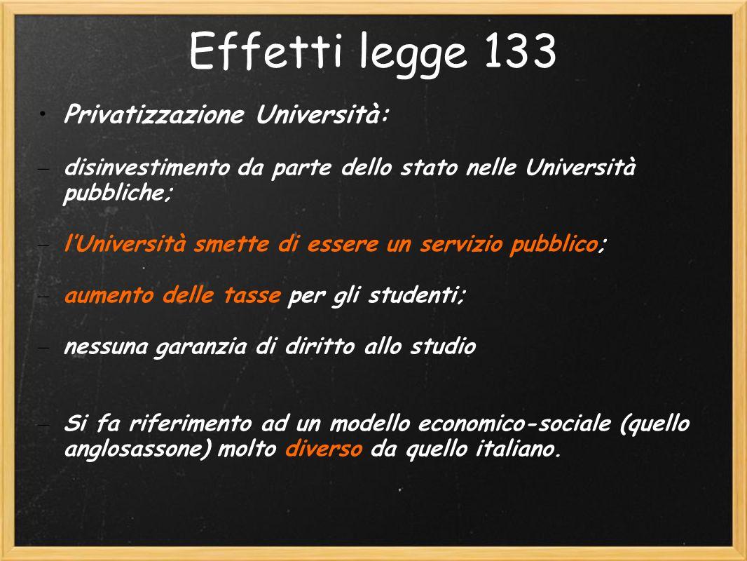Effetti legge 133 Privatizzazione Università: – disinvestimento da parte dello stato nelle Università pubbliche; – lUniversità smette di essere un servizio pubblico; – aumento delle tasse per gli studenti; – nessuna garanzia di diritto allo studio – Si fa riferimento ad un modello economico-sociale (quello anglosassone) molto diverso da quello italiano.
