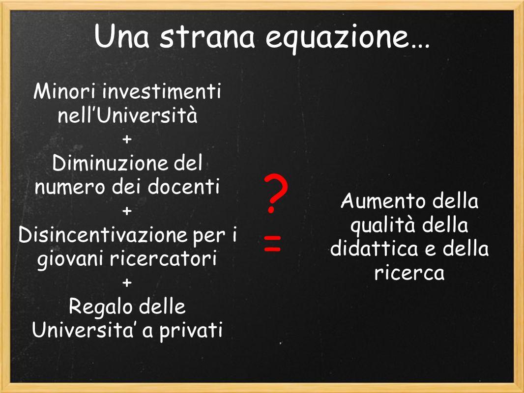 Una strana equazione… Minori investimenti nellUniversità + Diminuzione del numero dei docenti + Disincentivazione per i giovani ricercatori + Regalo delle Universita a privati = Aumento della qualità della didattica e della ricerca