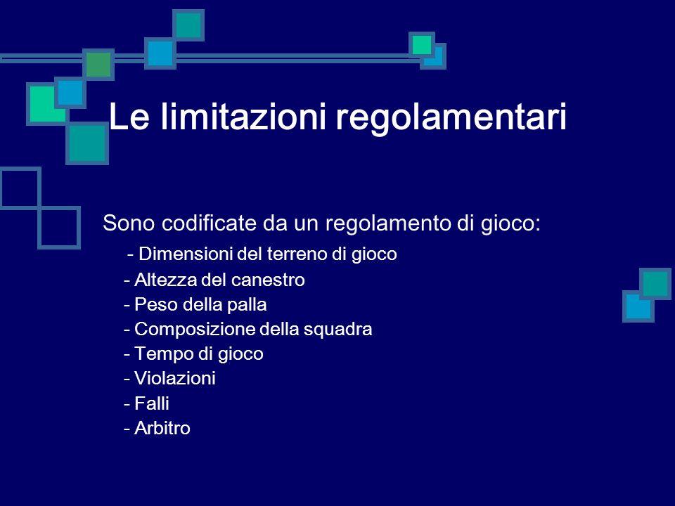 Le limitazioni regolamentari Sono codificate da un regolamento di gioco: - Dimensioni del terreno di gioco - Altezza del canestro - Peso della palla -