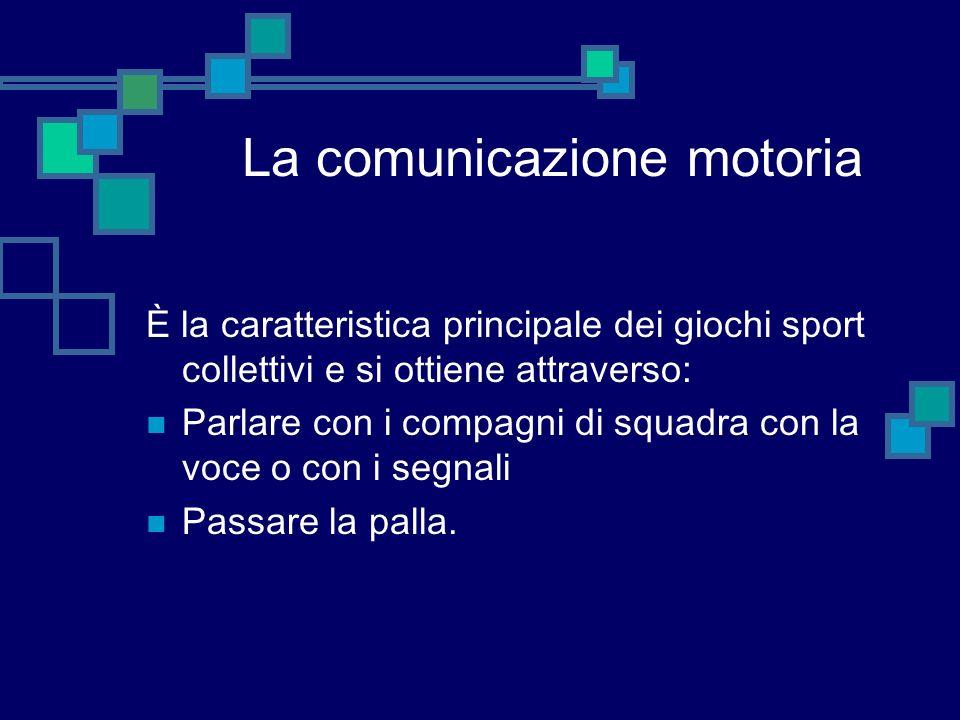 La comunicazione motoria È la caratteristica principale dei giochi sport collettivi e si ottiene attraverso: Parlare con i compagni di squadra con la