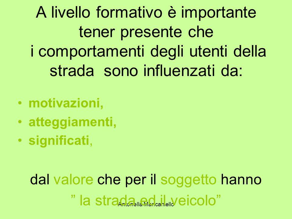 Antonella Mancaniello A livello formativo è importante tener presente che i comportamenti degli utenti della strada sono influenzati da: motivazioni,