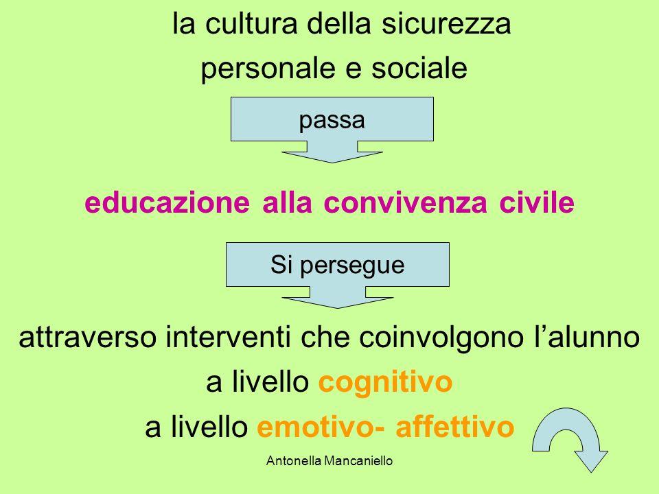 Antonella Mancaniello la cultura della sicurezza personale e sociale educazione alla convivenza civile attraverso interventi che coinvolgono lalunno a