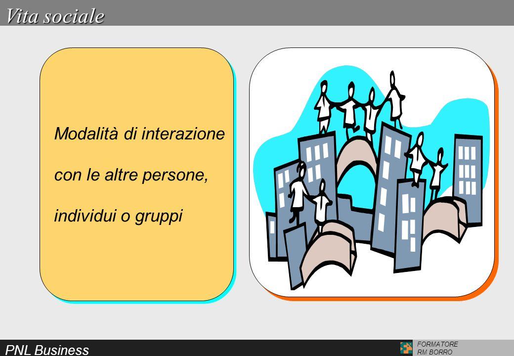 PNL Business FORMATORE RM BORRO Modalità di interazione con le altre persone, individui o gruppi Modalità di interazione con le altre persone, individ