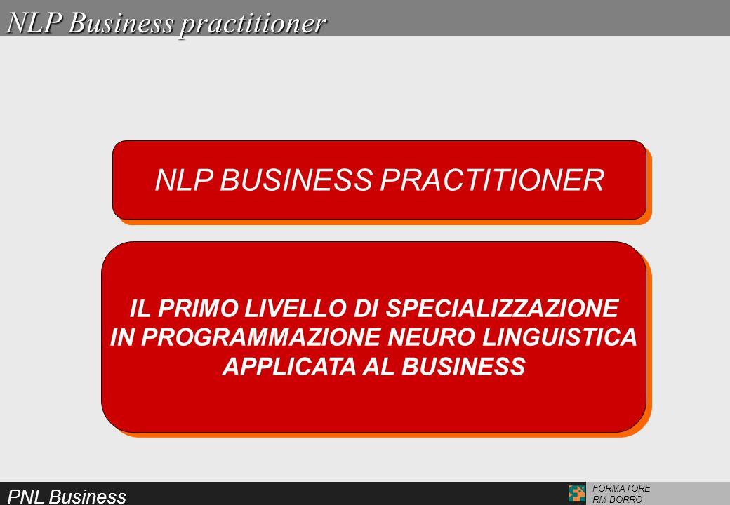 PNL Business FORMATORE RM BORRO Esercitazione 1 Il Rispecchiamento Rompere il ghiaccio