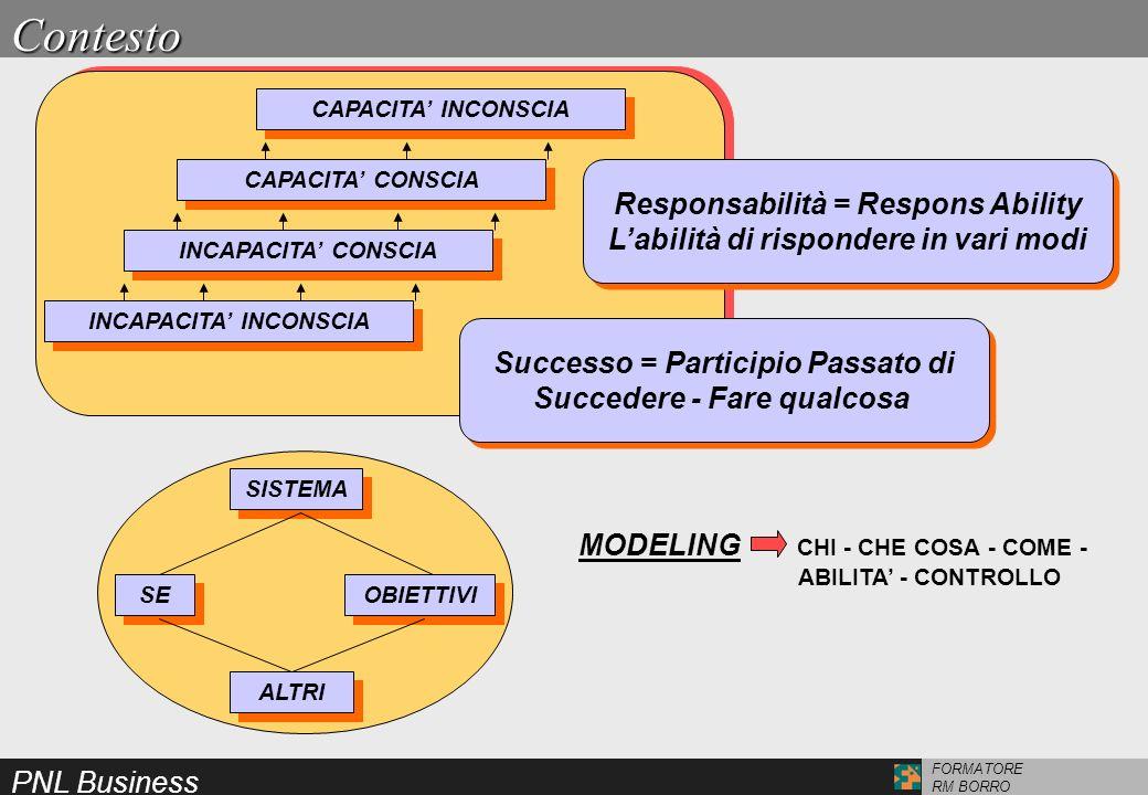 PNL Business FORMATORE RM BORROContesto Responsabilità = Respons Ability Labilità di rispondere in vari modi Responsabilità = Respons Ability Labilità
