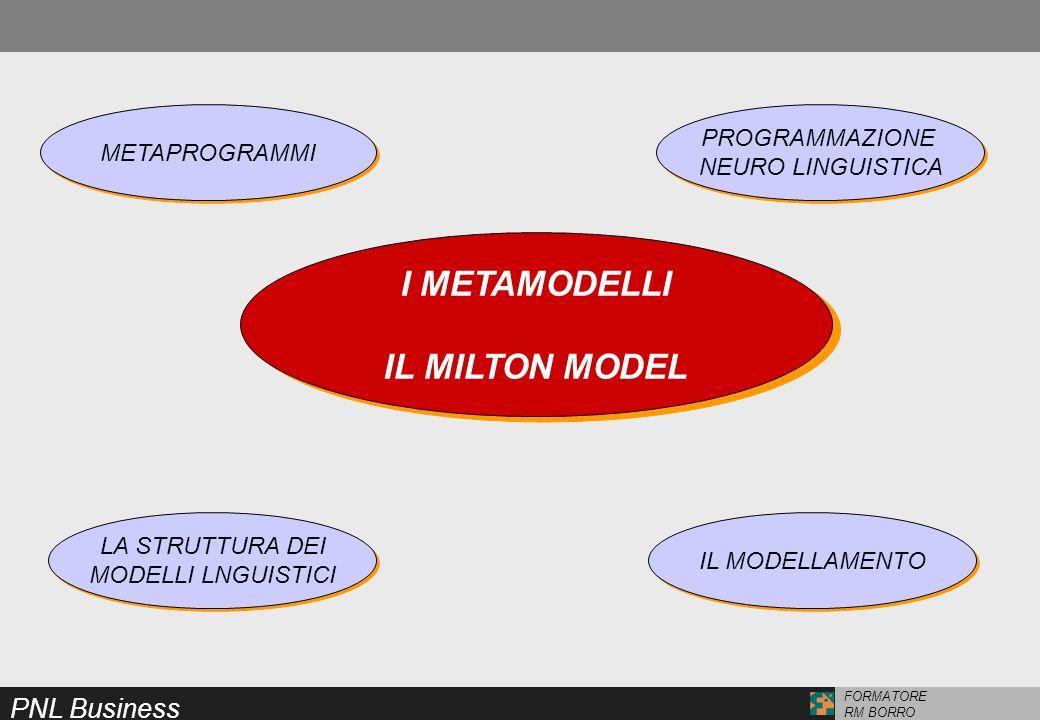 PNL Business FORMATORE RM BORRO I METAMODELLI IL MILTON MODEL I METAMODELLI IL MILTON MODEL METAPROGRAMMI PROGRAMMAZIONE NEURO LINGUISTICA PROGRAMMAZI
