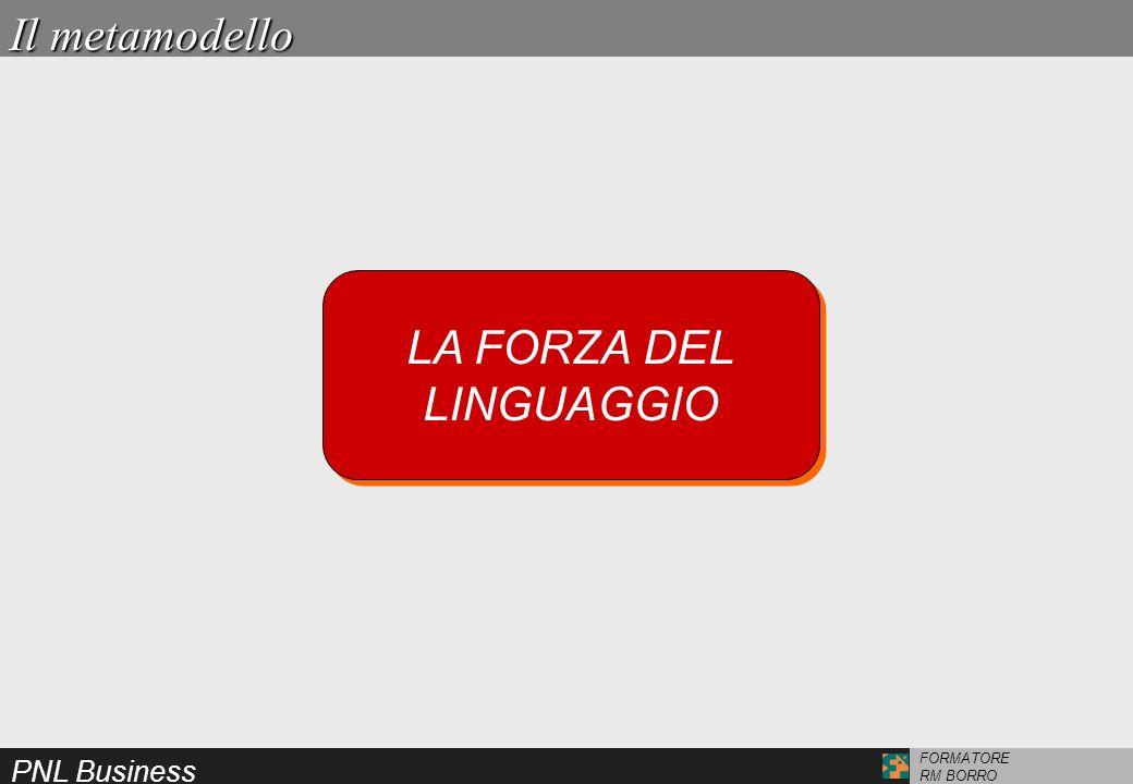 PNL Business FORMATORE RM BORRO LA FORZA DEL LINGUAGGIO LA FORZA DEL LINGUAGGIO Il metamodello