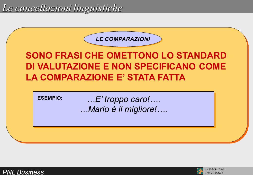 PNL Business FORMATORE RM BORRO Le cancellazioni linguistiche …E troppo caro!…. …Mario è il migliore!…. …E troppo caro!…. …Mario è il migliore!…. SONO