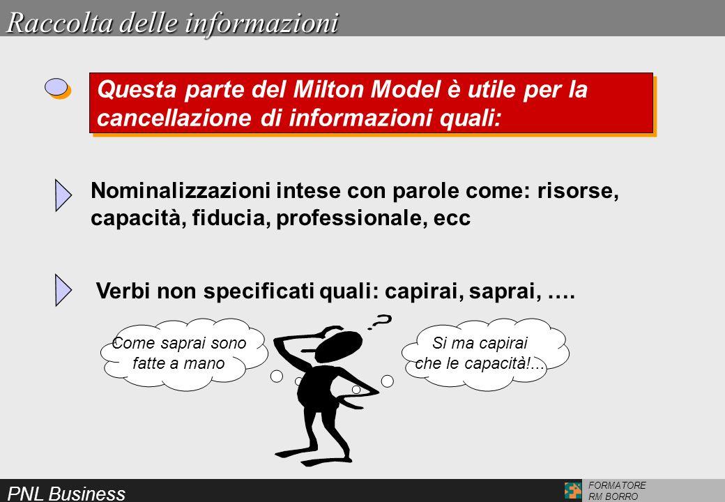 PNL Business FORMATORE RM BORRO Raccolta delle informazioni Questa parte del Milton Model è utile per la cancellazione di informazioni quali: Questa p