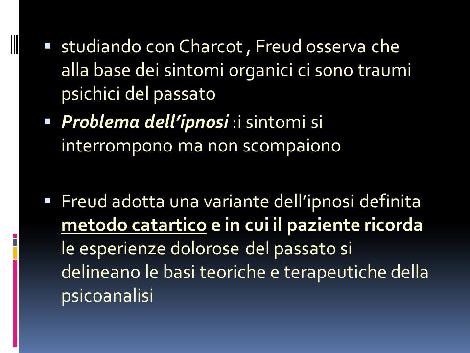studiando con Charcot, Freud osserva che alla base dei sintomi organici ci sono traumi psichici del passato Problema dellipnosi :i sintomi si interrompono ma non scompaiono Freud adotta una variante dellipnosi definita metodo catartico e in cui il paziente ricorda le esperienze dolorose del passato si delineano le basi teoriche e terapeutiche della psicoanalisi