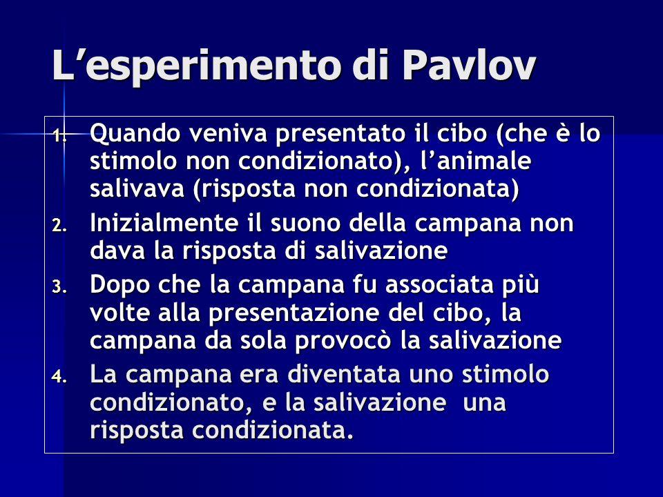 Lesperimento di Pavlov 1. Quando veniva presentato il cibo (che è lo stimolo non condizionato), lanimale salivava (risposta non condizionata) 2. Inizi