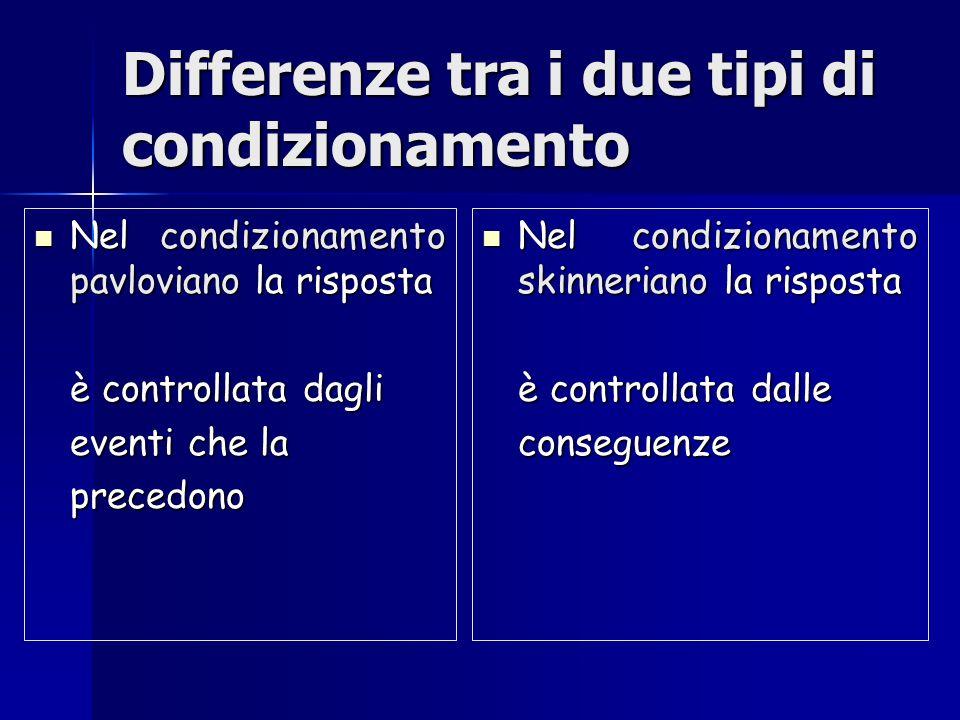 Differenze tra i due tipi di condizionamento Nel condizionamento pavloviano la risposta Nel condizionamento pavloviano la risposta è controllata dagli
