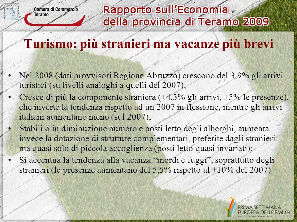 Turismo: più stranieri ma vacanze più brevi Nel 2008 (dati provvisori Regione Abruzzo) crescono del 3,9% gli arrivi turistici (su livelli analoghi a quelli del 2007); Cresce di più la componente straniera (+4,3% gli arrivi, +5% le presenze), che inverte la tendenza rispetto ad un 2007 in flessione, mentre gli arrivi italiani aumentano meno (sul 2007); Stabili o in diminuzione numero e posti letto degli alberghi, aumenta invece la dotazione di strutture complementari, preferite dagli stranieri, ma quasi solo di piccola accoglienza (posti letto quasi invariati); Si accentua la tendenza alla vacanza mordi e fuggi, soprattutto degli stranieri (le presenze aumentano del 5,5% rispetto al +10% del 2007)