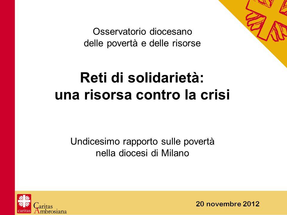 20 novembre 2012 Osservatorio diocesano delle povertà e delle risorse Reti di solidarietà: una risorsa contro la crisi Undicesimo rapporto sulle povertà nella diocesi di Milano