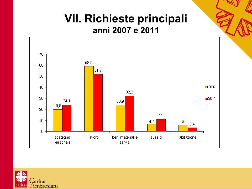 VII. Richieste principali anni 2007 e 2011