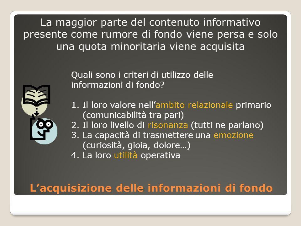 Lacquisizione delle informazioni di fondo La maggior parte del contenuto informativo presente come rumore di fondo viene persa e solo una quota minoritaria viene acquisita Quali sono i criteri di utilizzo delle informazioni di fondo.
