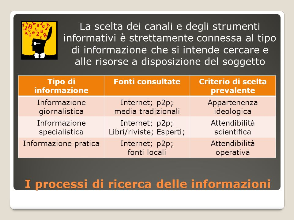 I processi di ricerca delle informazioni La scelta dei canali e degli strumenti informativi è strettamente connessa al tipo di informazione che si int