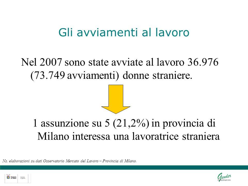 Gli avviamenti al lavoro Nel 2007 sono state avviate al lavoro 36.976 (73.749 avviamenti) donne straniere.