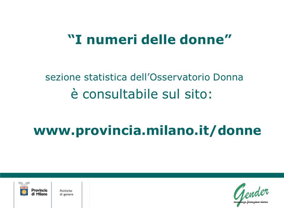 I numeri delle donne sezione statistica dellOsservatorio Donna è consultabile sul sito: www.provincia.milano.it/donne