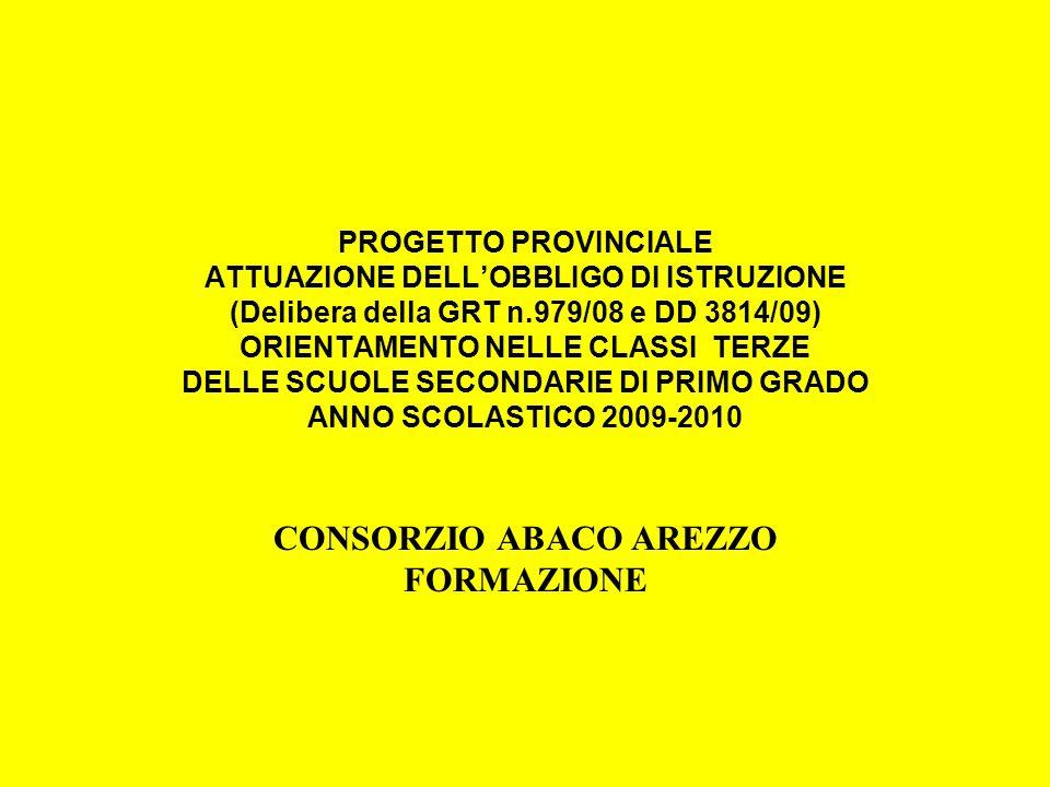 PROGETTO PROVINCIALE ATTUAZIONE DELLOBBLIGO DI ISTRUZIONE (Delibera della GRT n.979/08 e DD 3814/09) ORIENTAMENTO NELLE CLASSI TERZE DELLE SCUOLE SECONDARIE DI PRIMO GRADO ANNO SCOLASTICO 2009-2010 CONSORZIO ABACO AREZZO FORMAZIONE