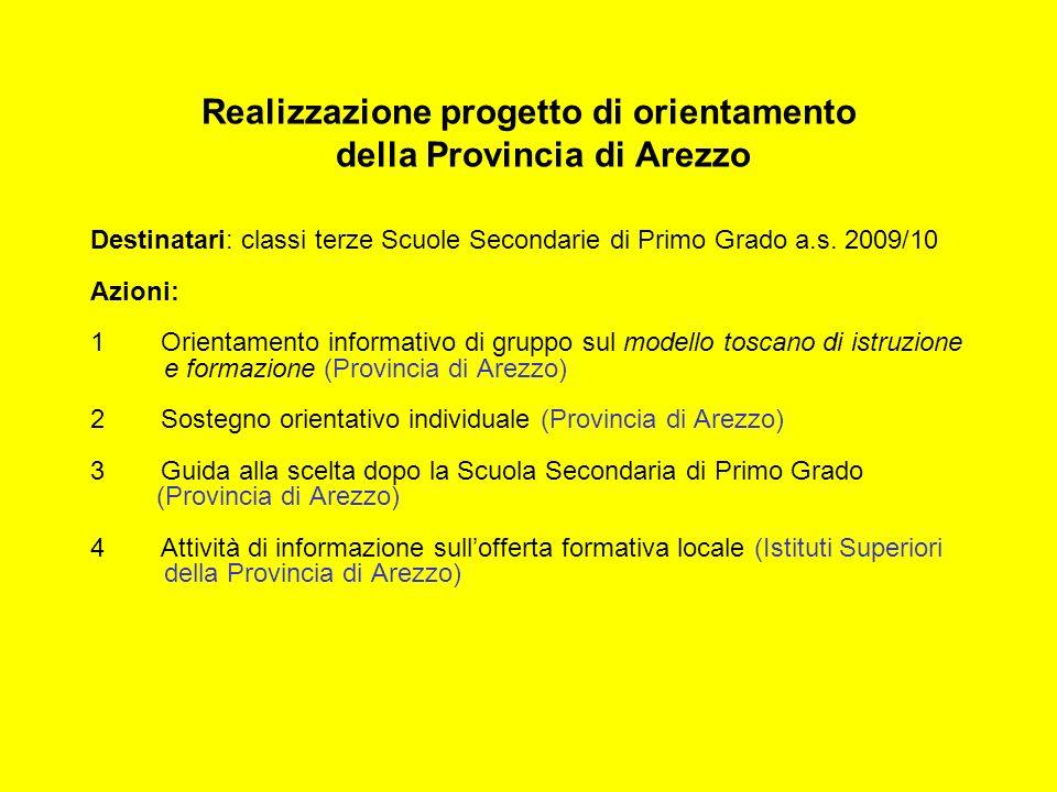 Realizzazione progetto di orientamento della Provincia di Arezzo Raccordo e integrazione tra le azioni: Provincia di Arezzo Monitoraggio azioni 1, 2, 3 e 4: Provincia di Arezzo Tempi di realizzazione: novembre 2009 – aprile 2010