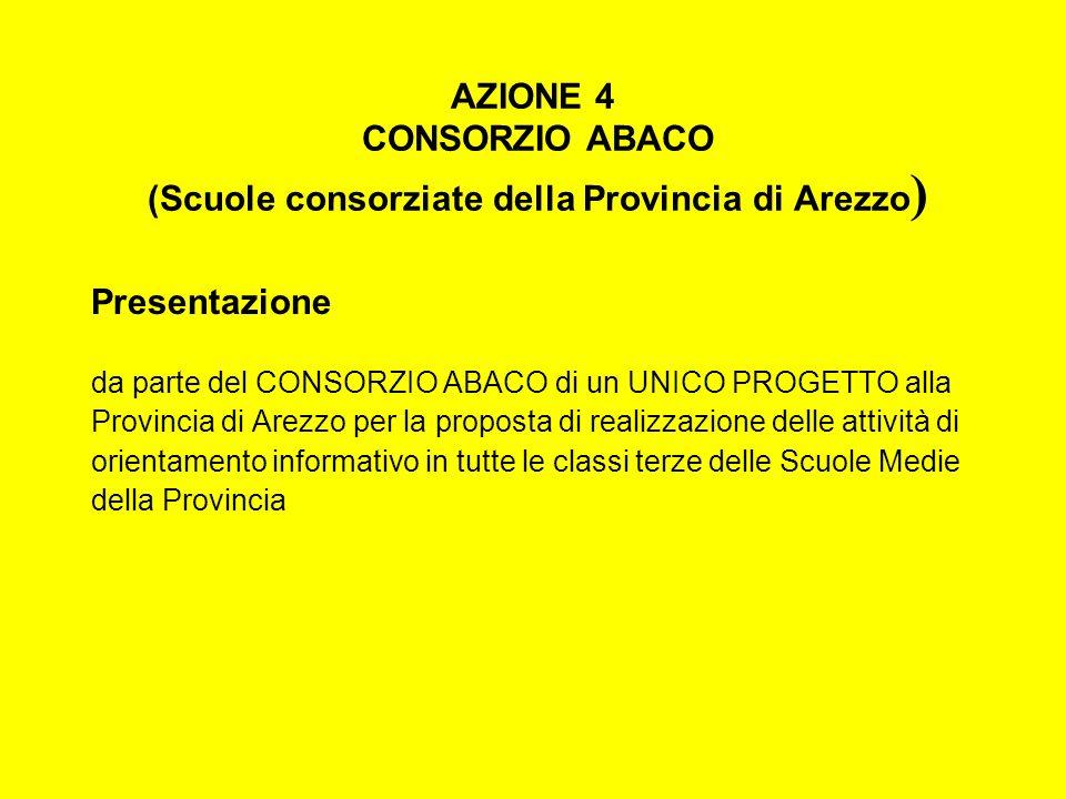 AZIONE 4 CONSORZIO ABACO (Scuole consorziate della Provincia di Arezzo ) Presentazione da parte del CONSORZIO ABACO di un UNICO PROGETTO alla Provincia di Arezzo per la proposta di realizzazione delle attività di orientamento informativo in tutte le classi terze delle Scuole Medie della Provincia