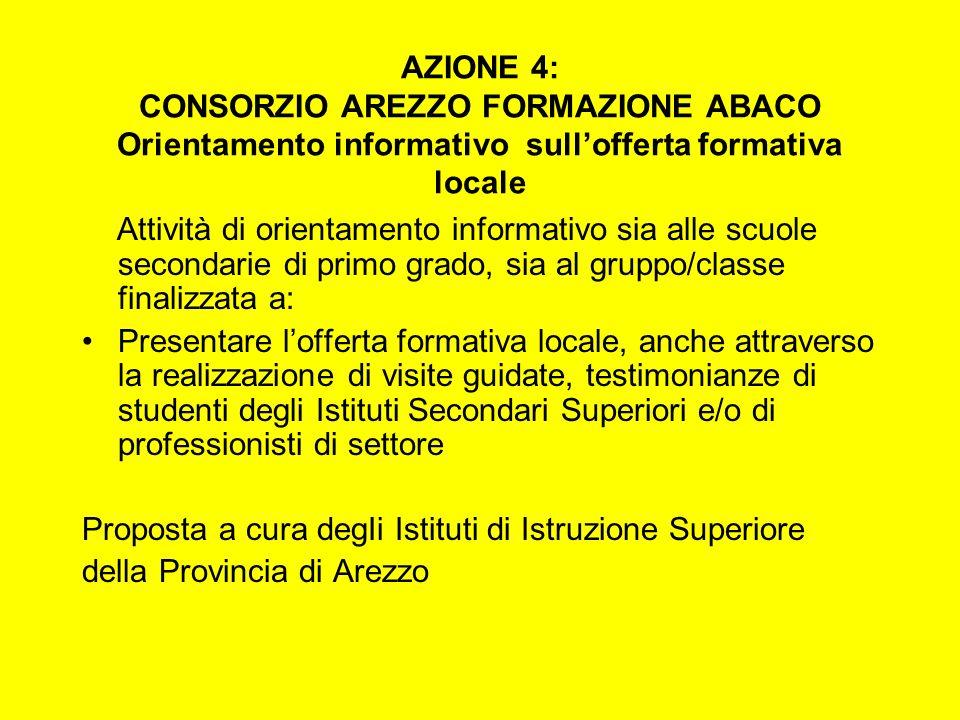 AZIONE 4: CONSORZIO AREZZO FORMAZIONE ABACO Orientamento informativo sullofferta formativa locale Attività di orientamento informativo sia alle scuole secondarie di primo grado, sia al gruppo/classe finalizzata a: Presentare lofferta formativa locale, anche attraverso la realizzazione di visite guidate, testimonianze di studenti degli Istituti Secondari Superiori e/o di professionisti di settore Proposta a cura degIi Istituti di Istruzione Superiore della Provincia di Arezzo