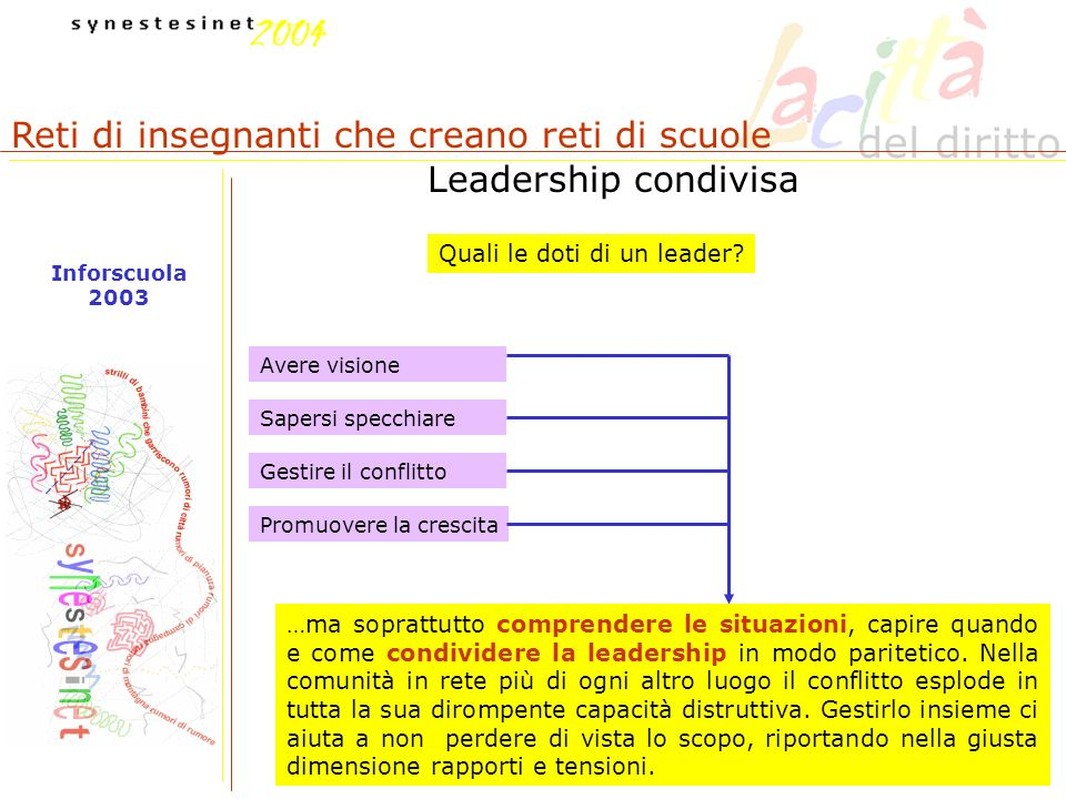 Reti di insegnanti che creano reti di scuole Inforscuola 2003 Leadership condivisa Quali le doti di un leader? Avere visione Sapersi specchiare Gestir