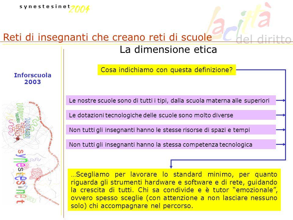 Reti di insegnanti che creano reti di scuole Inforscuola 2003 La dimensione etica Cosa indichiamo con questa definizione? Le nostre scuole sono di tut
