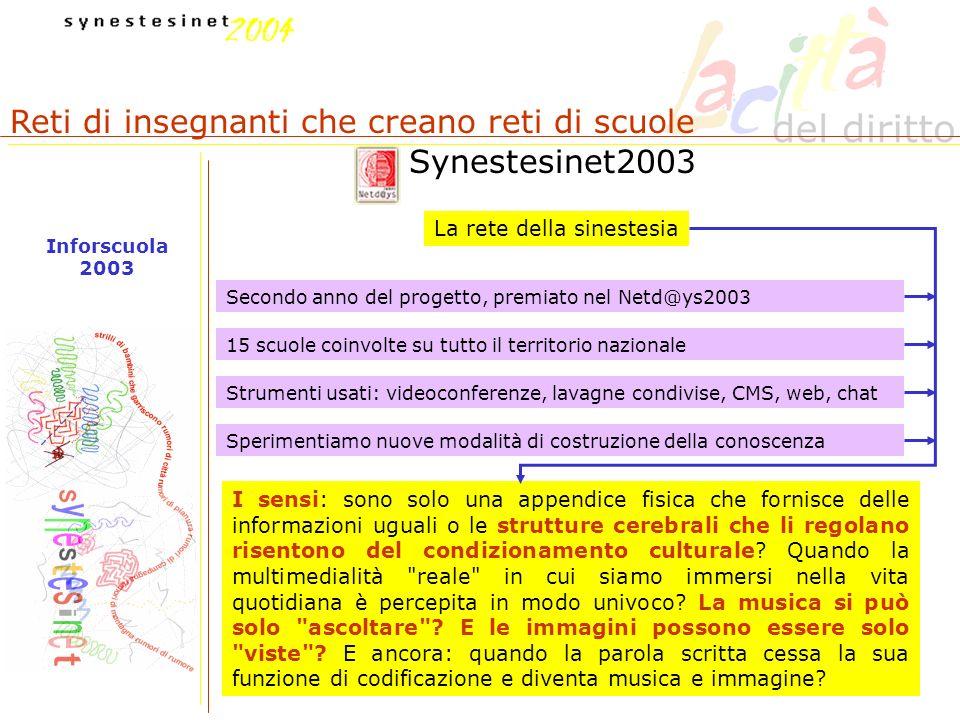 Reti di insegnanti che creano reti di scuole Inforscuola 2003 Synestesinet2003 La rete della sinestesia Secondo anno del progetto, premiato nel Netd@y