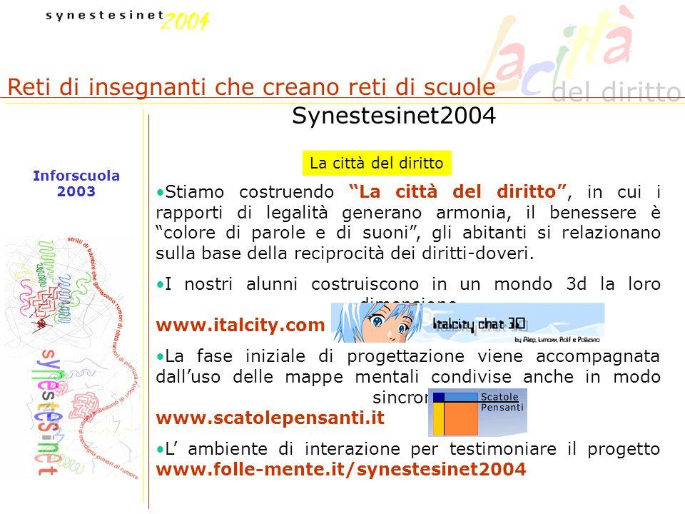 Reti di insegnanti che creano reti di scuole Inforscuola 2003 www.folle-mente.it INFO: fiorluis@tin.it