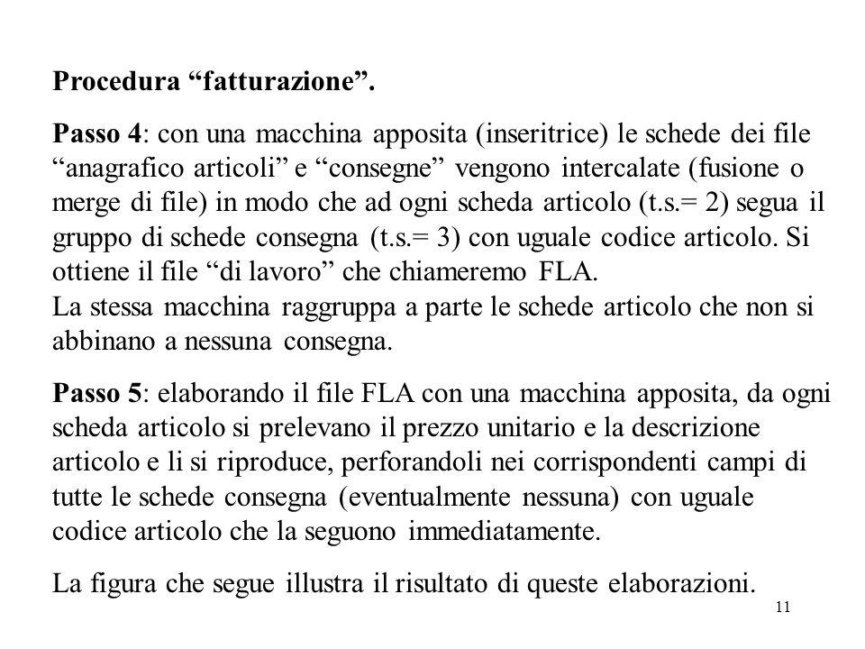 11 Procedura fatturazione. Passo 4: con una macchina apposita (inseritrice) le schede dei file anagrafico articoli e consegne vengono intercalate (fus