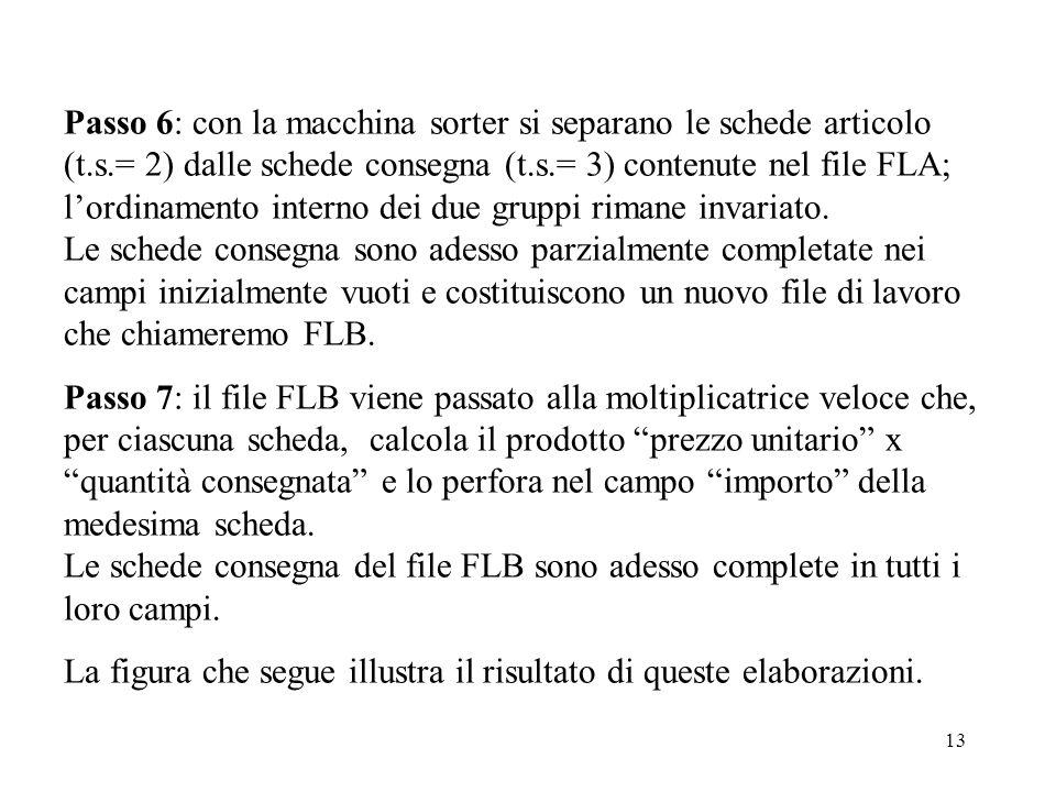 13 Passo 6: con la macchina sorter si separano le schede articolo (t.s.= 2) dalle schede consegna (t.s.= 3) contenute nel file FLA; lordinamento interno dei due gruppi rimane invariato.